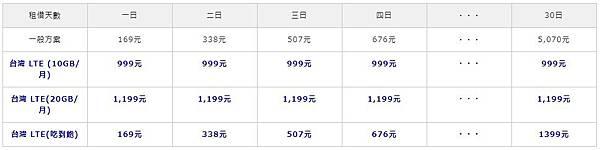 WiFi台灣方案計價.jpg
