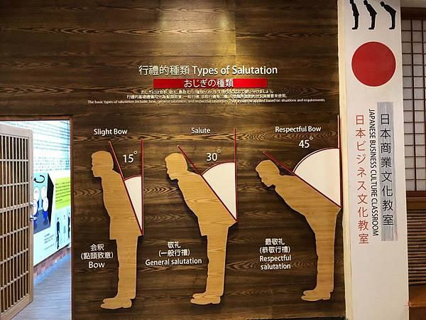 【面試】2019銘傳應日系面試、心得|Licca-升學面試
