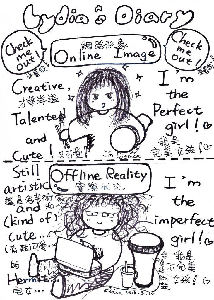 Online Image V.S. Offline Reality