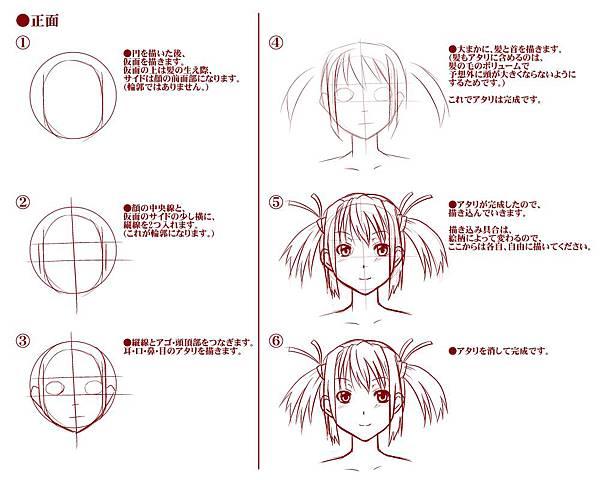 【講座】頭・顔のアタリ(下絵)の描き方01