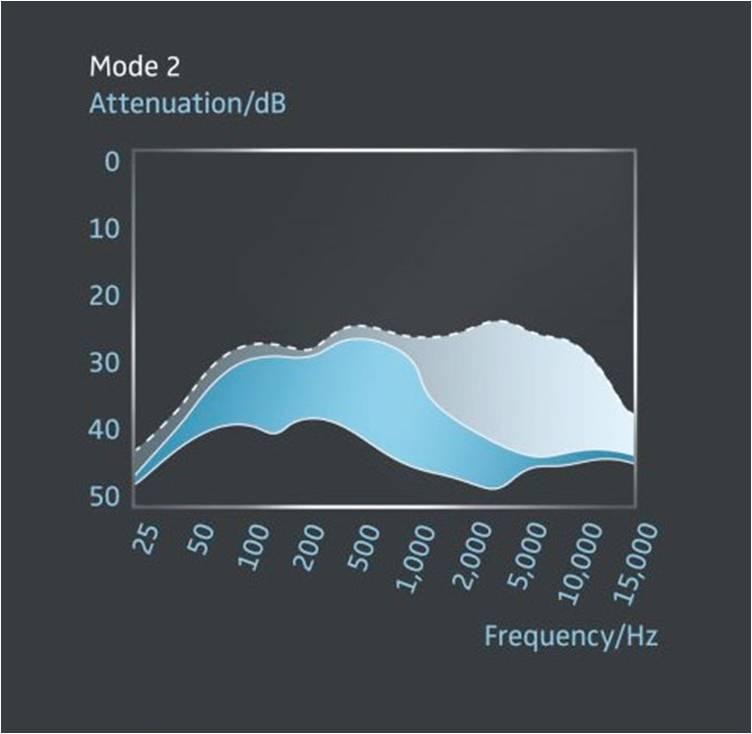 Mode 2.jpg