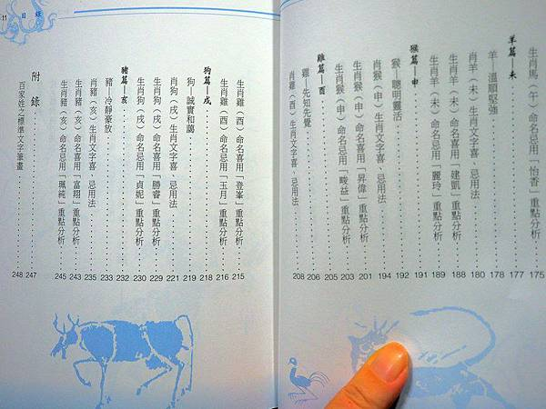 十二生肖姓名學-06.JPG