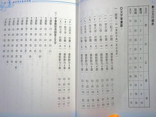 十二生肖姓名學-09.JPG