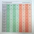 謝沅瑾人性化風水室內格局設計一 - 03.JPG