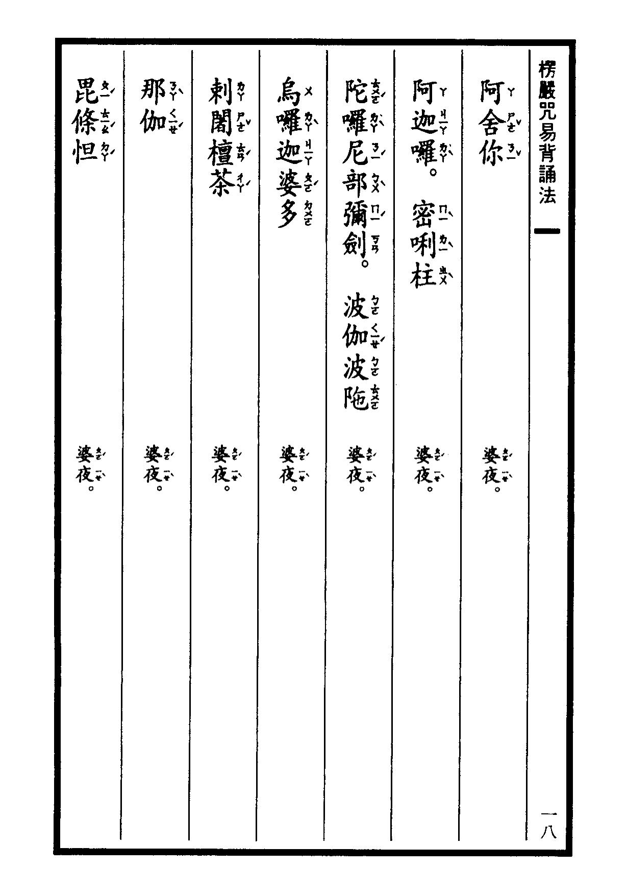 楞嚴咒-大悲咒-十小咒-易背本 24.png