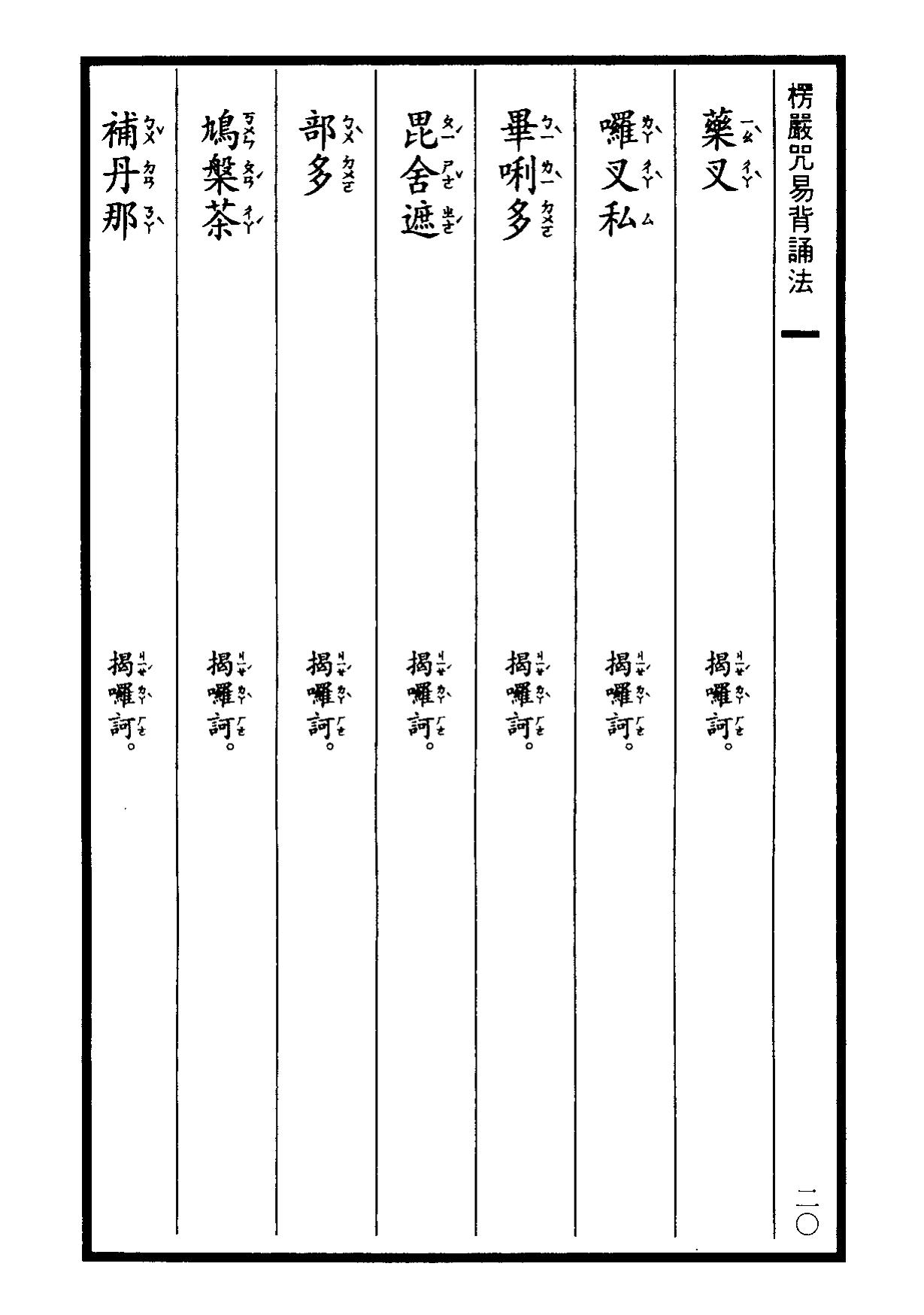 楞嚴咒-大悲咒-十小咒-易背本 26.png