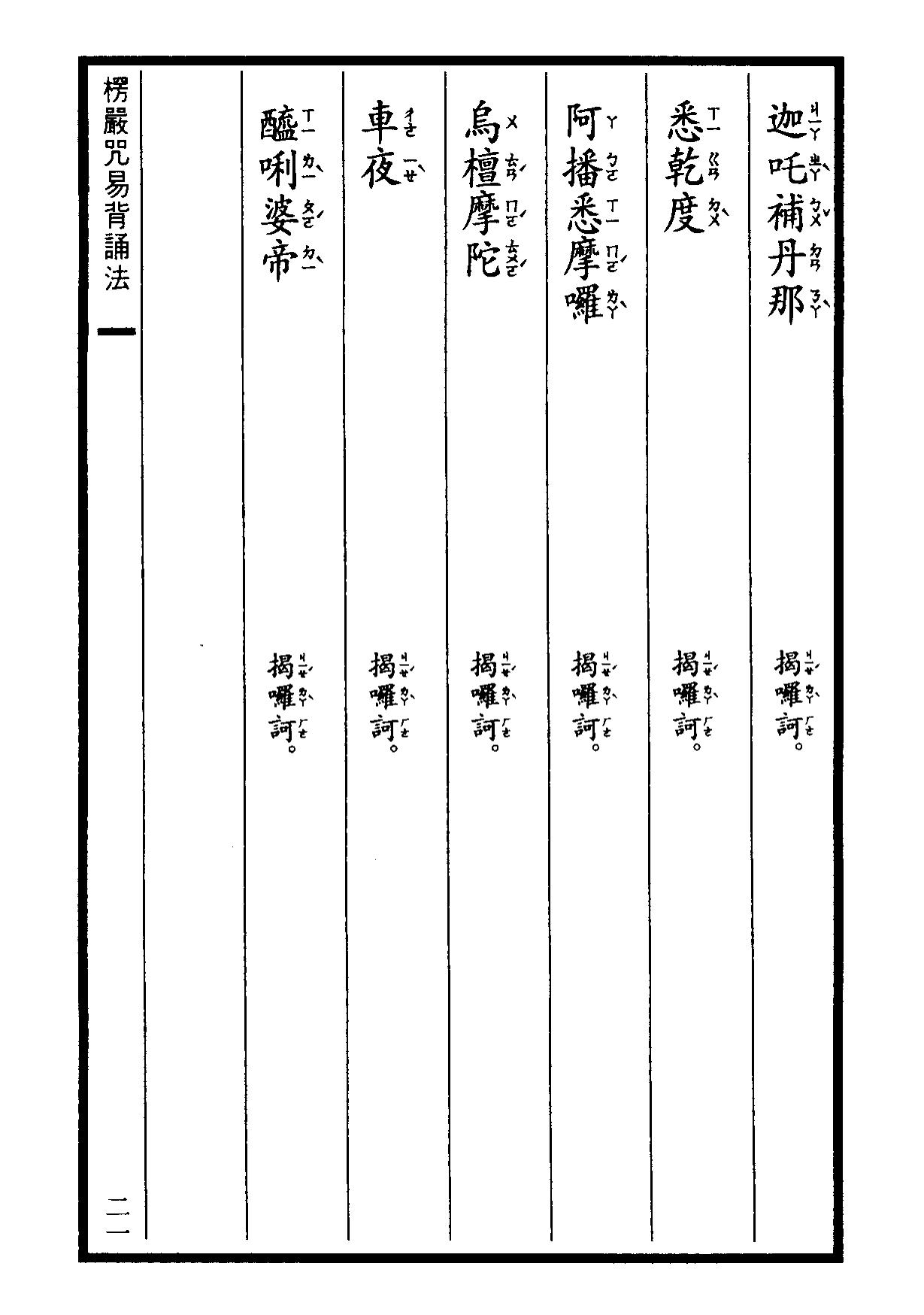 楞嚴咒-大悲咒-十小咒-易背本 27.png