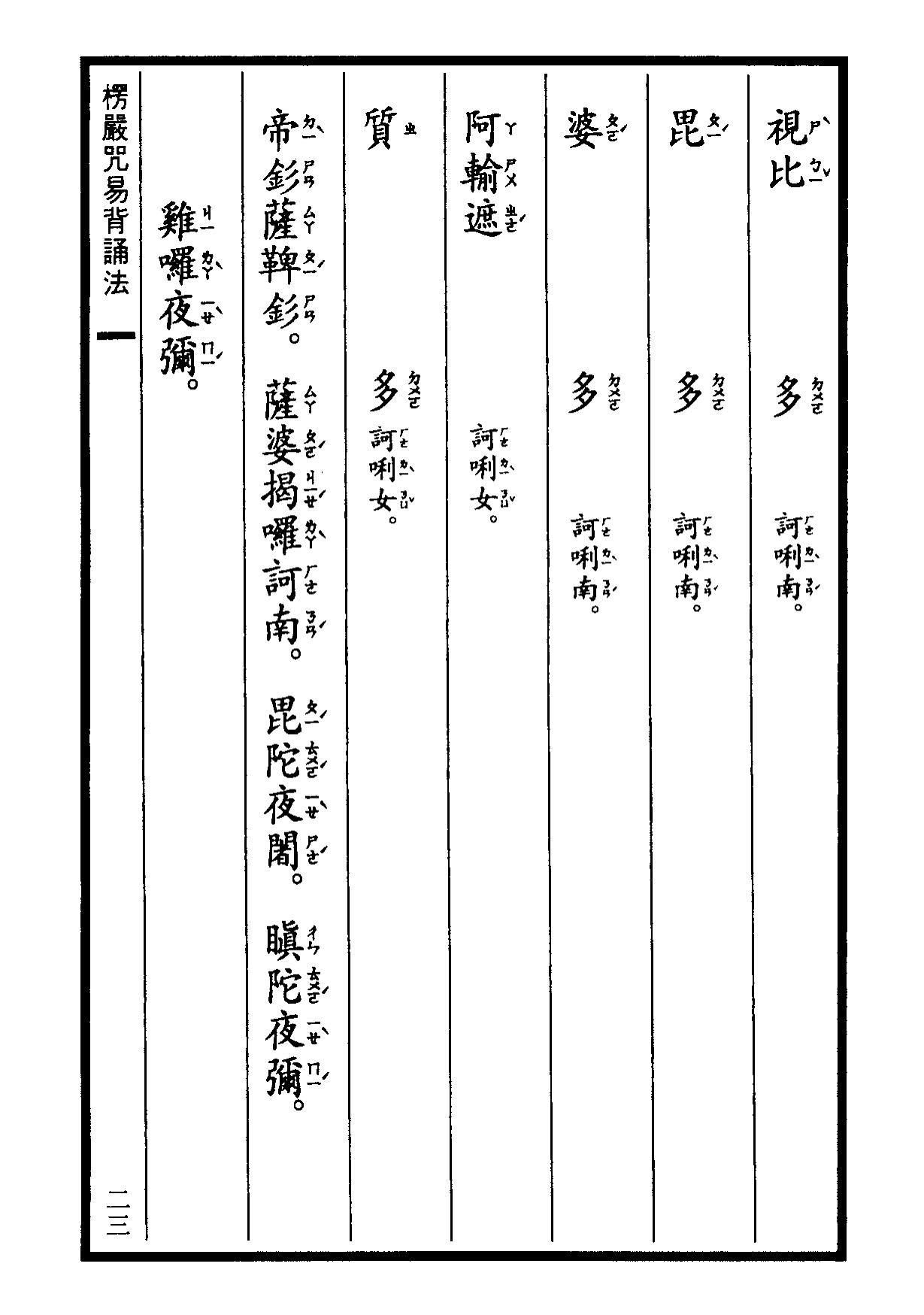 楞嚴咒-大悲咒-十小咒-易背本 29.png