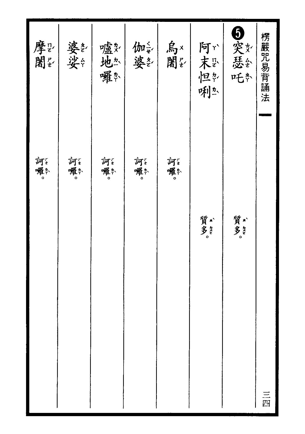 楞嚴咒-大悲咒-十小咒-易背本 40.png