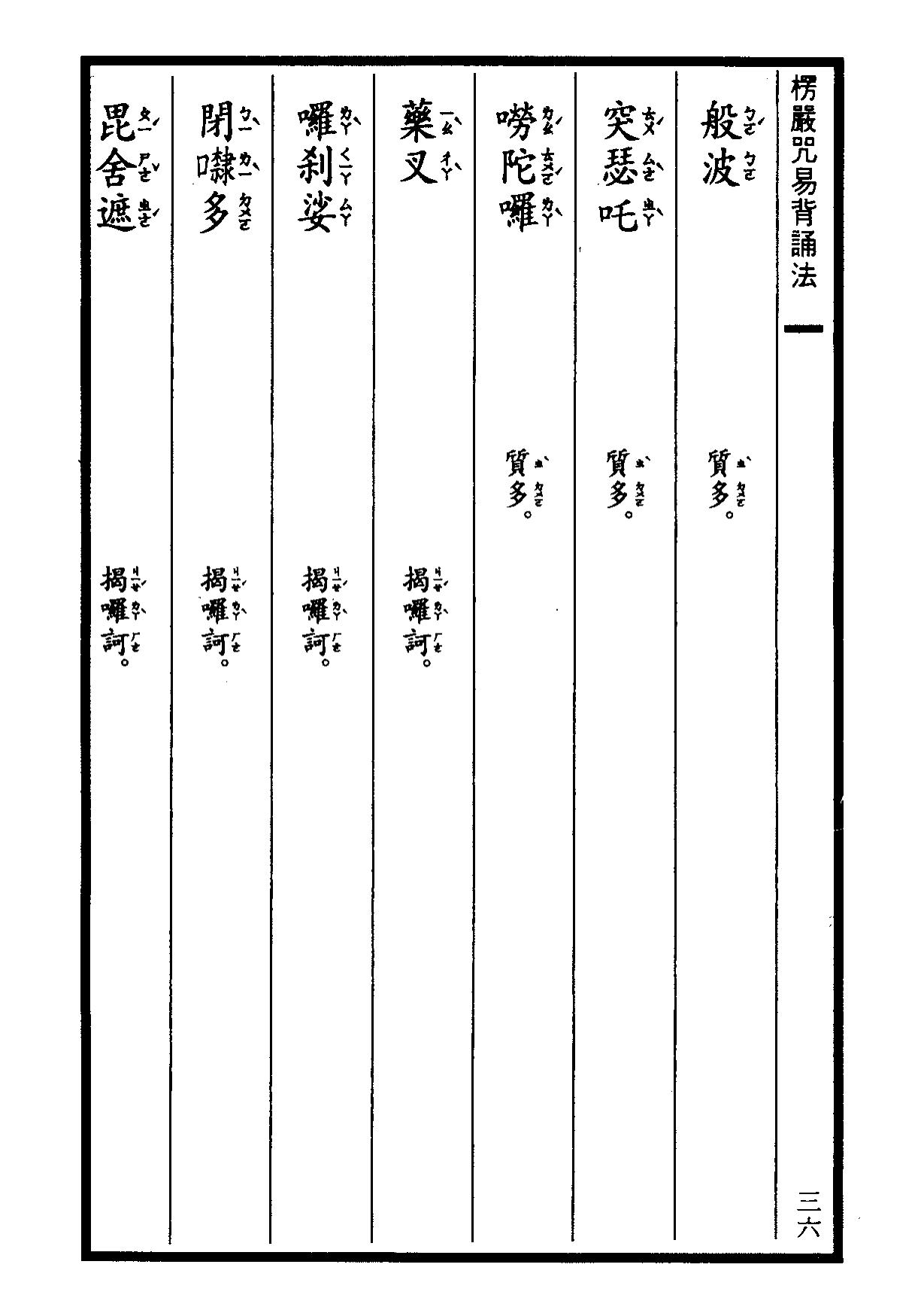 楞嚴咒-大悲咒-十小咒-易背本 42.png