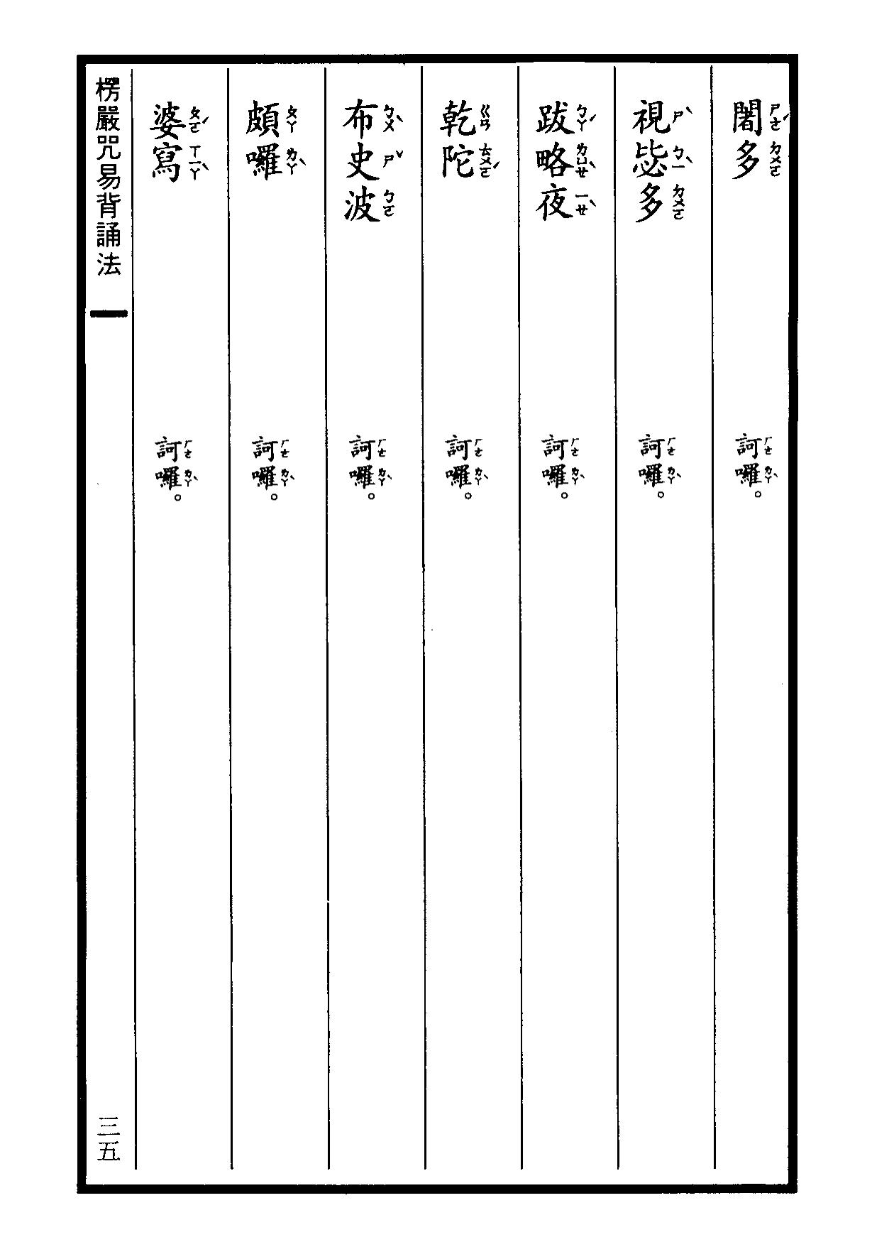 楞嚴咒-大悲咒-十小咒-易背本 41.png