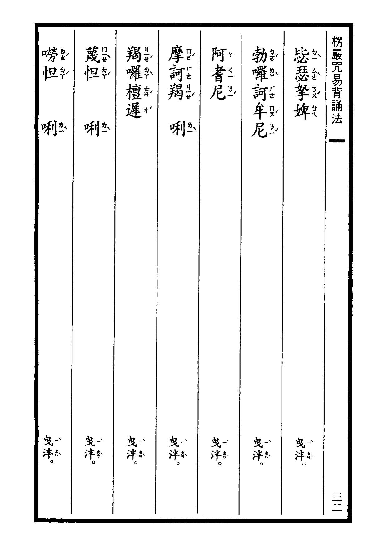 楞嚴咒-大悲咒-十小咒-易背本 38.png