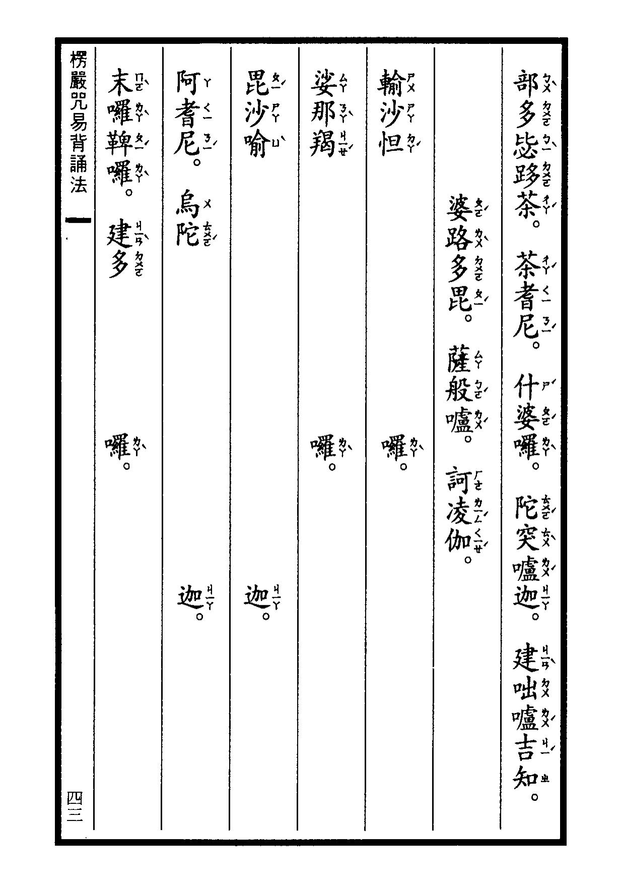 楞嚴咒-大悲咒-十小咒-易背本 49.png