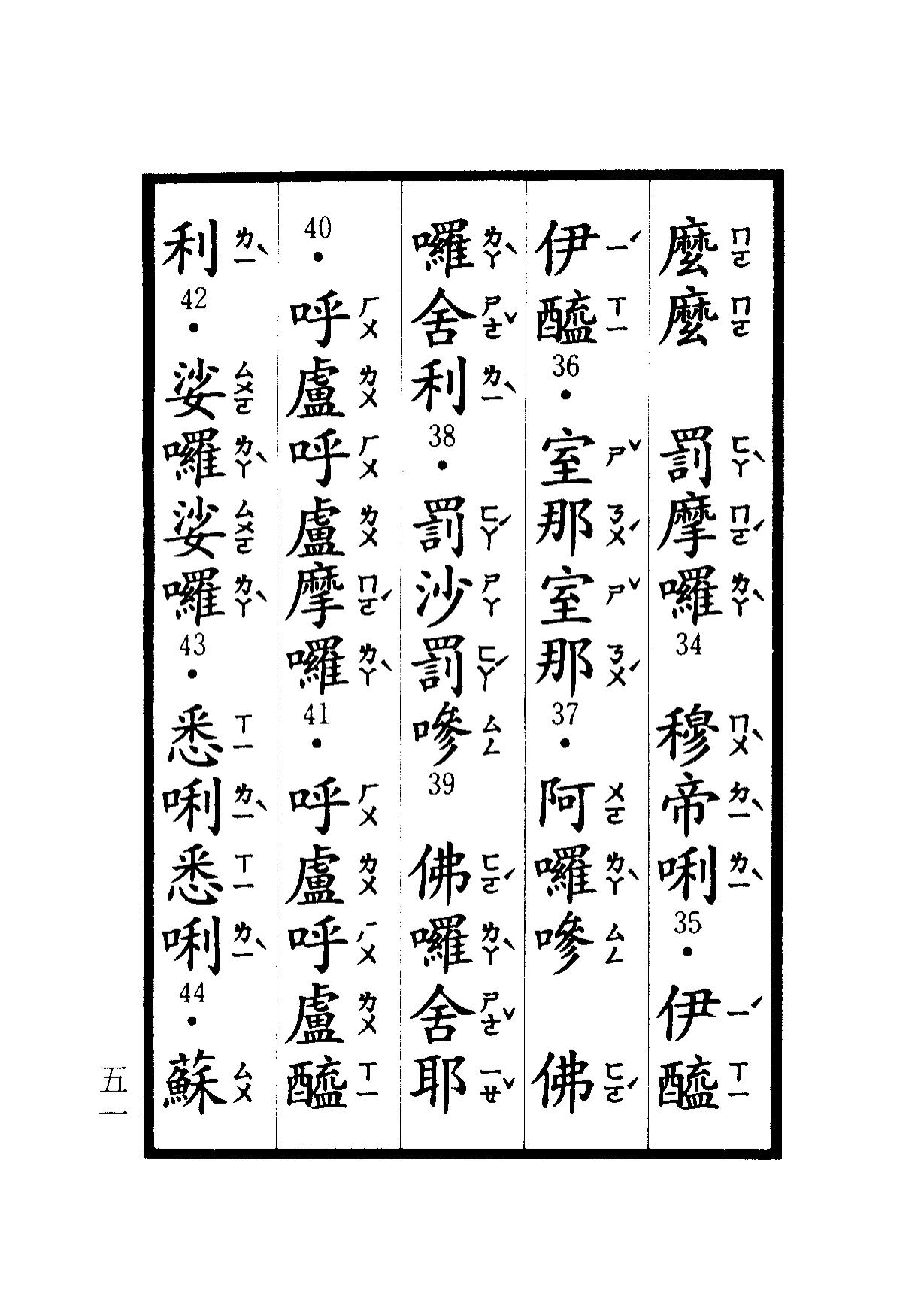 楞嚴咒-大悲咒-十小咒-易背本 57.png