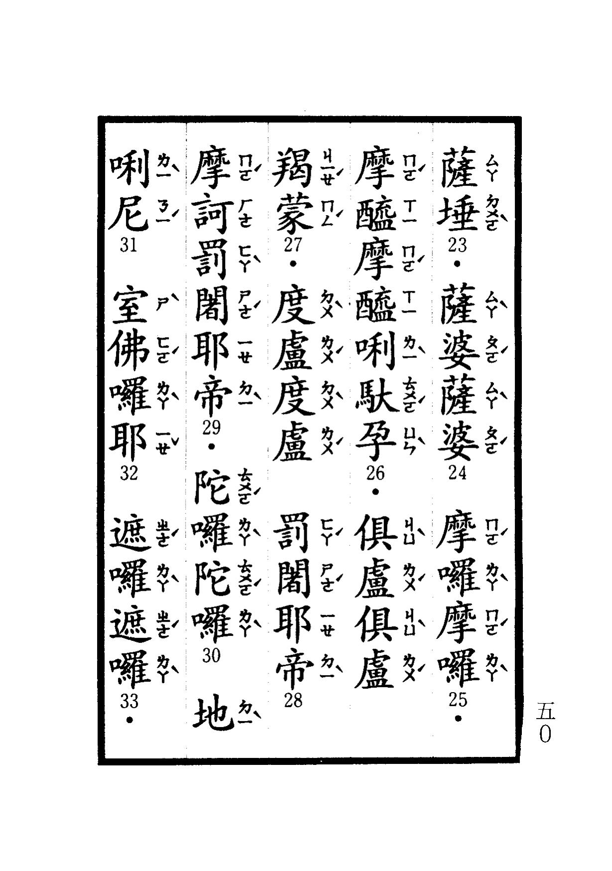 楞嚴咒-大悲咒-十小咒-易背本 56.png