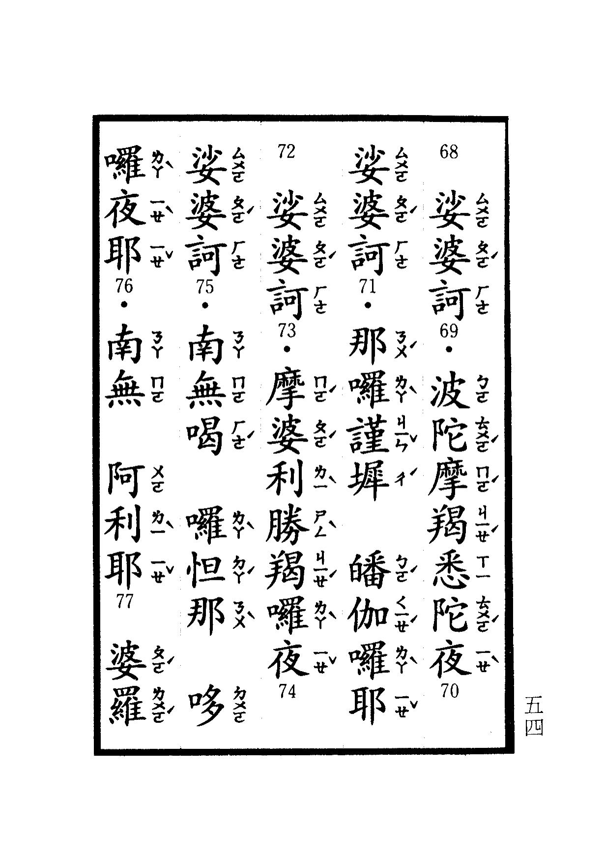 楞嚴咒-大悲咒-十小咒-易背本 60.png