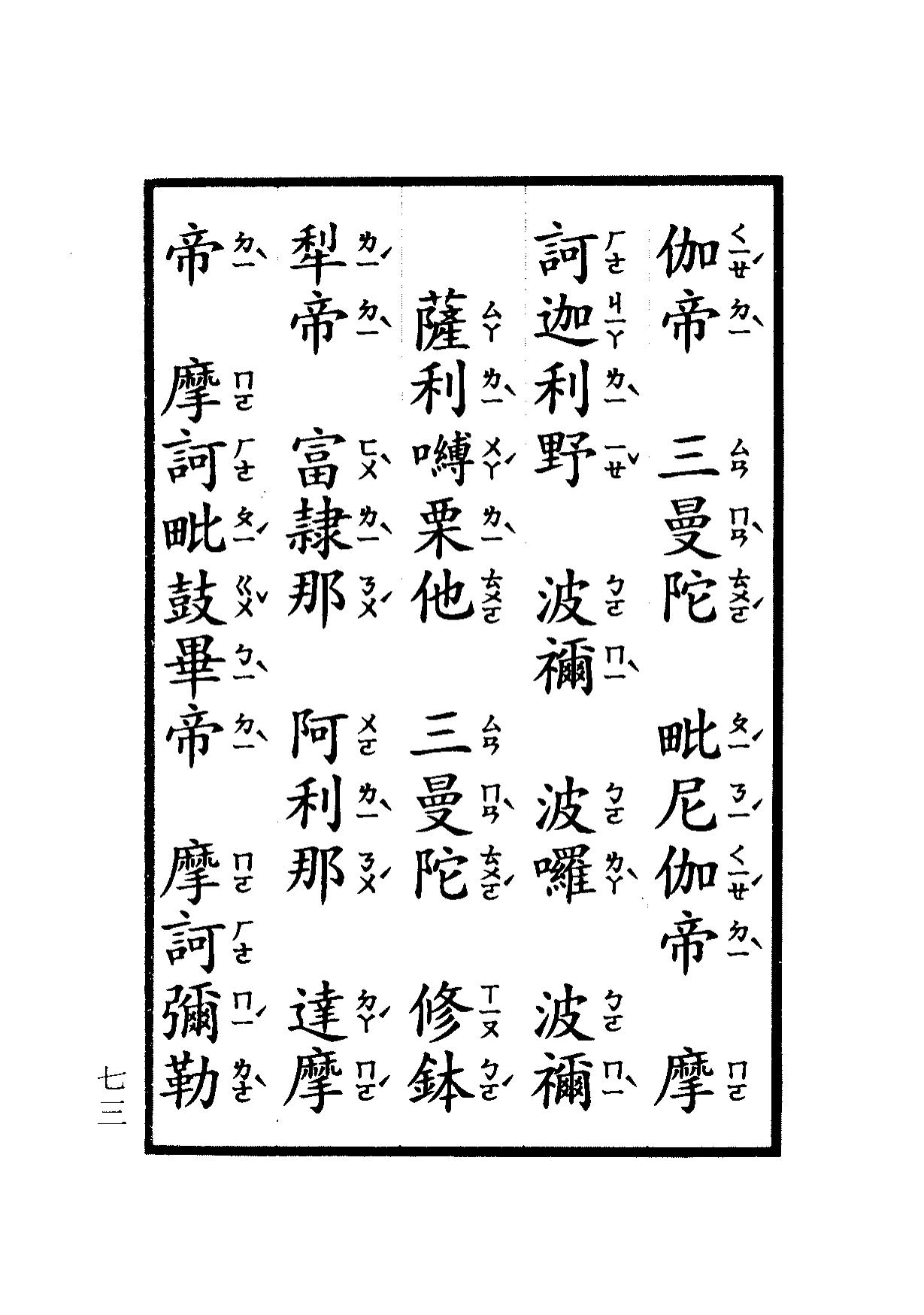 楞嚴咒-大悲咒-十小咒-易背本 79.png