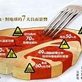 多吃肉對地球的七大影響