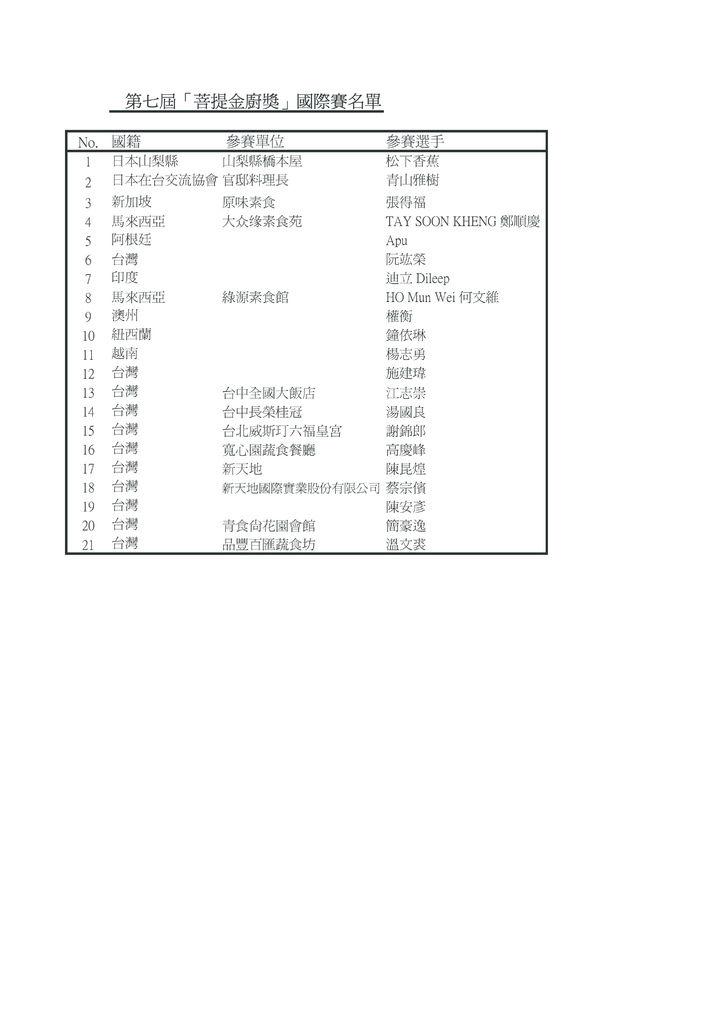 2013第七屆台北國際「菩提金廚獎」廚藝大賽