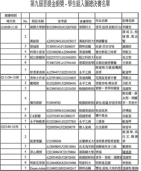 第九屆菩提金廚獎 - 學生組入圍總決賽名單.jpg