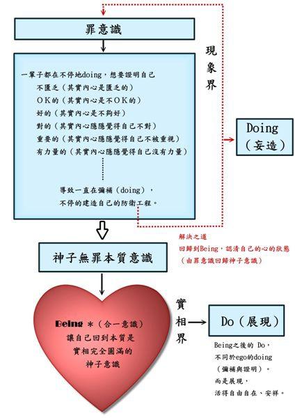 解惑2.jpg