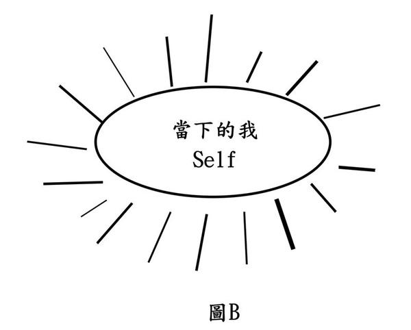 解惑4.jpg