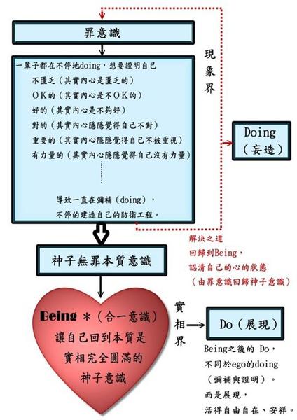 解惑3.jpg