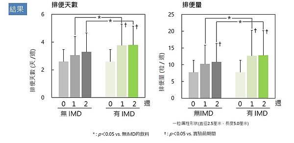resistant maltodextrin-7.jpg