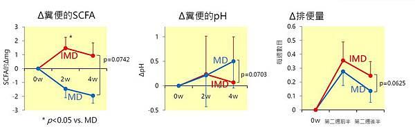 resistant maltodextrin-8.jpg
