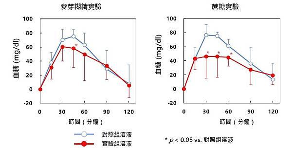 resistant maltodextrin-10.jpg