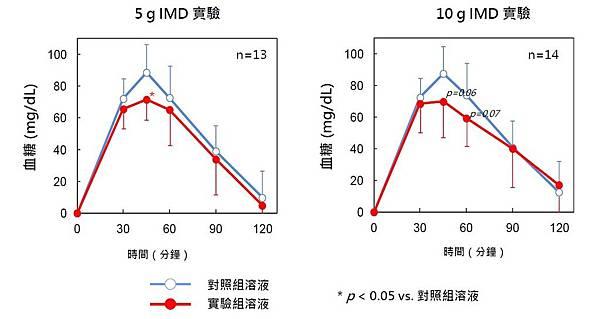 resistant maltodextrin-11.jpg