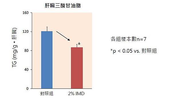 resistant maltodextrin-14.jpg