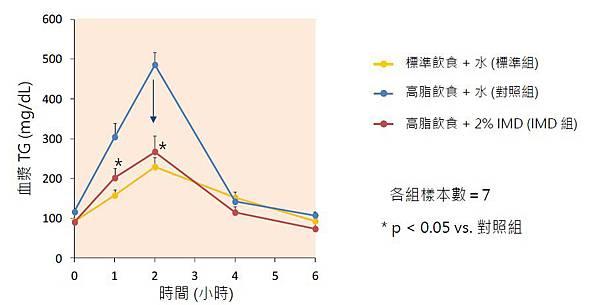 resistant maltodextrin-15.jpg