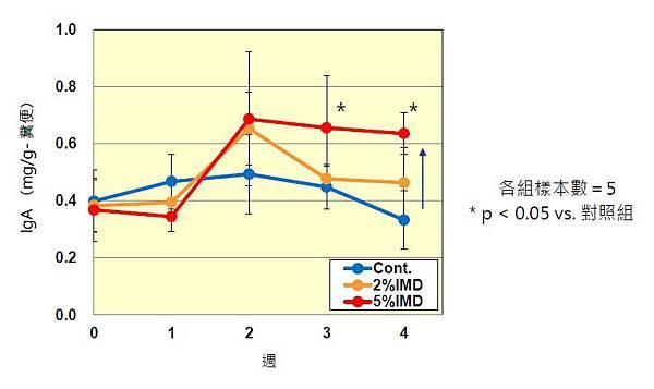 resistant maltodextrin-17.jpg