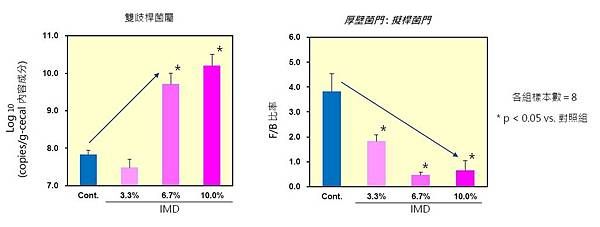 resistant maltodextrin-19.jpg