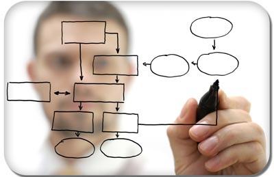 Method-Development2