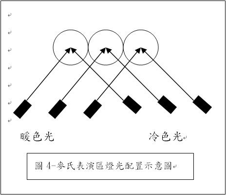 麥氏表演區燈光配置圖.jpg