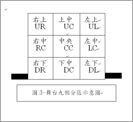 舞台九個分區示意圖.jpg