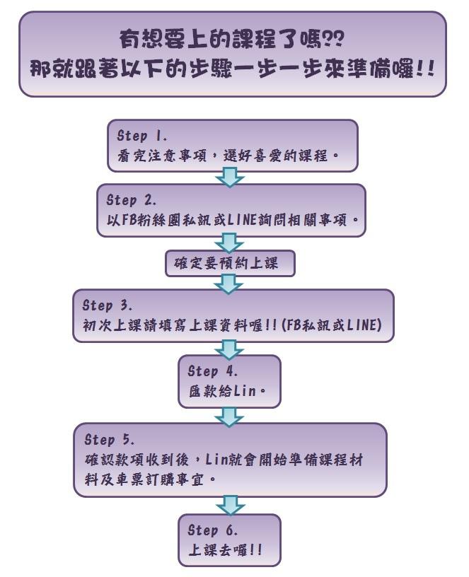 課程報名流程.jpg