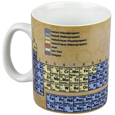 konitz_periodic table1.jpg