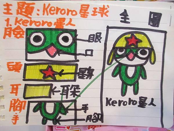 Iris_Keroro.jpg