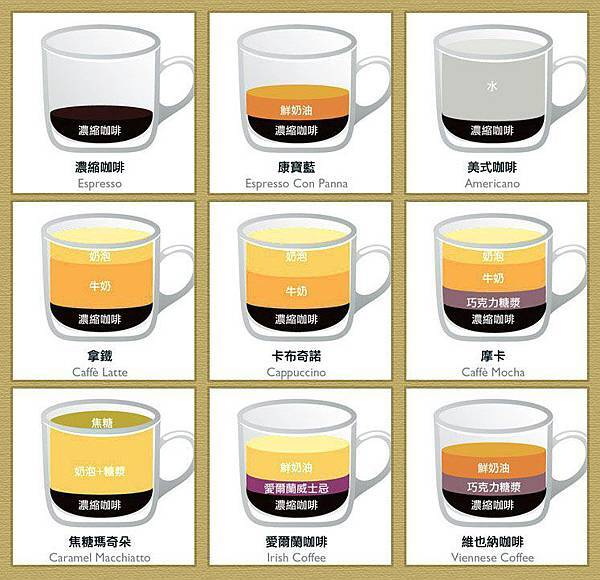 type of coffee