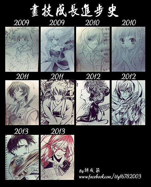 畫技成長進步史