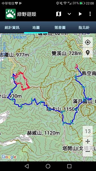 1080130東眼山國家森林遊樂區