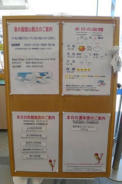 今日函館天氣