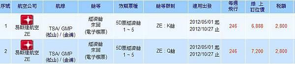 eastarjet--松山金浦--台灣票價