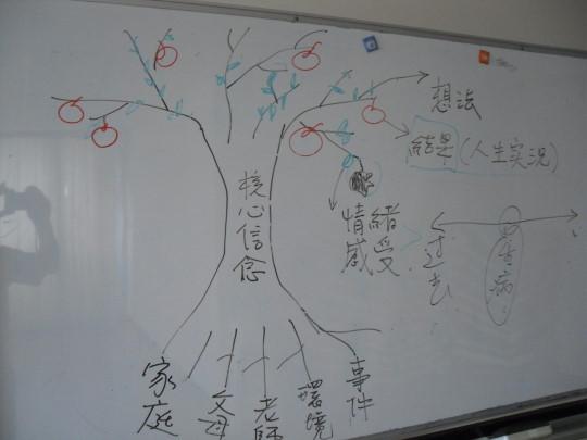 9.8.珍4蘋果樹.jpg