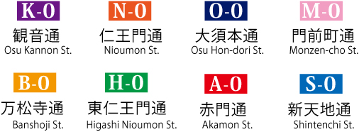 各通りの色・記号