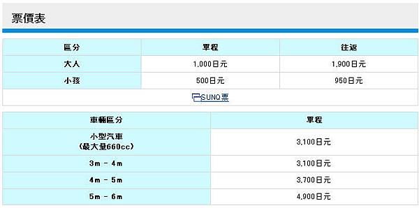 熊本渡輪票價.jpg