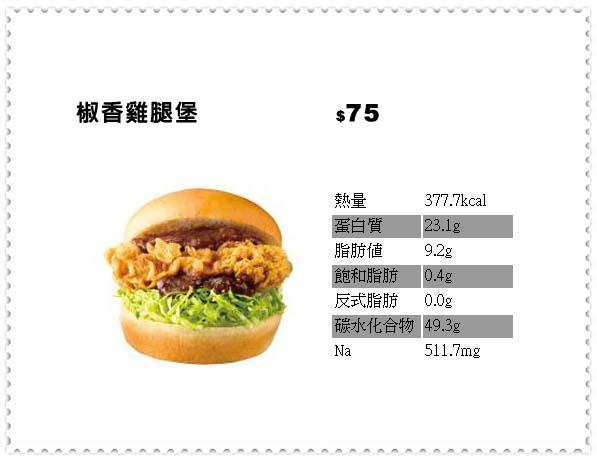 椒香雞腿堡01.jpg